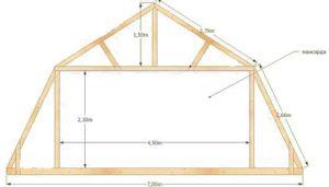 Крыша с ломаной конфигурацией